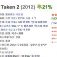 doubanIMDb - 在豆瓣电影页面显示 IMDb 及烂番茄评分 2