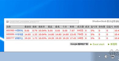 让你在办公室也可以安静的看股票 - ShadowStock 影子证券[Win] 12
