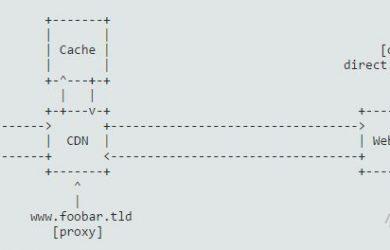 ASCIIFlow Infinity - 绘制非常酷的 ASCII 图表 35