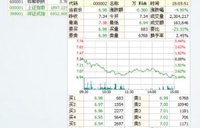股票悄悄看 更新至 3.6 版本 28