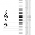 屌丝福音: Windows 平台下让 iPad 变身 MIDI 键盘! 6