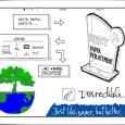 INKredible - 像纸和笔一样在手机上书写[iOS/Android] 3